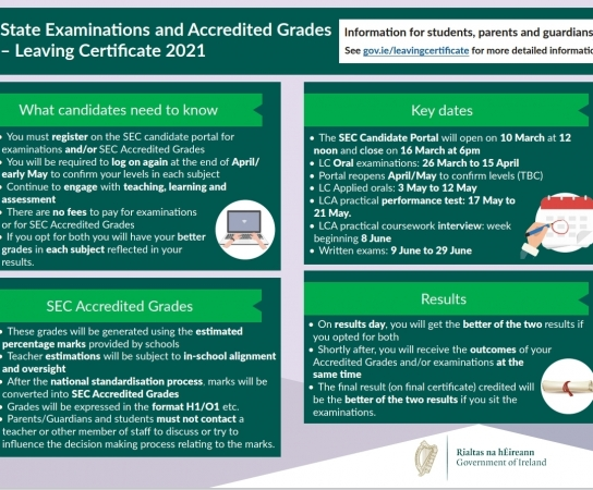 Important SEC announcement for Leaving Certificate students